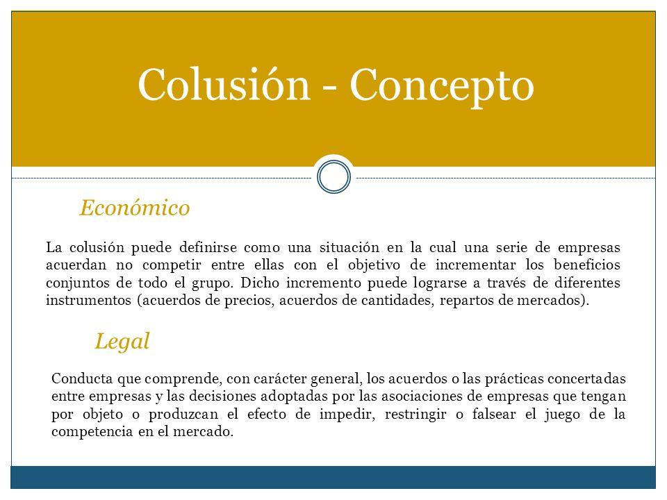 Clasificación Colusión ExplícitaTácita
