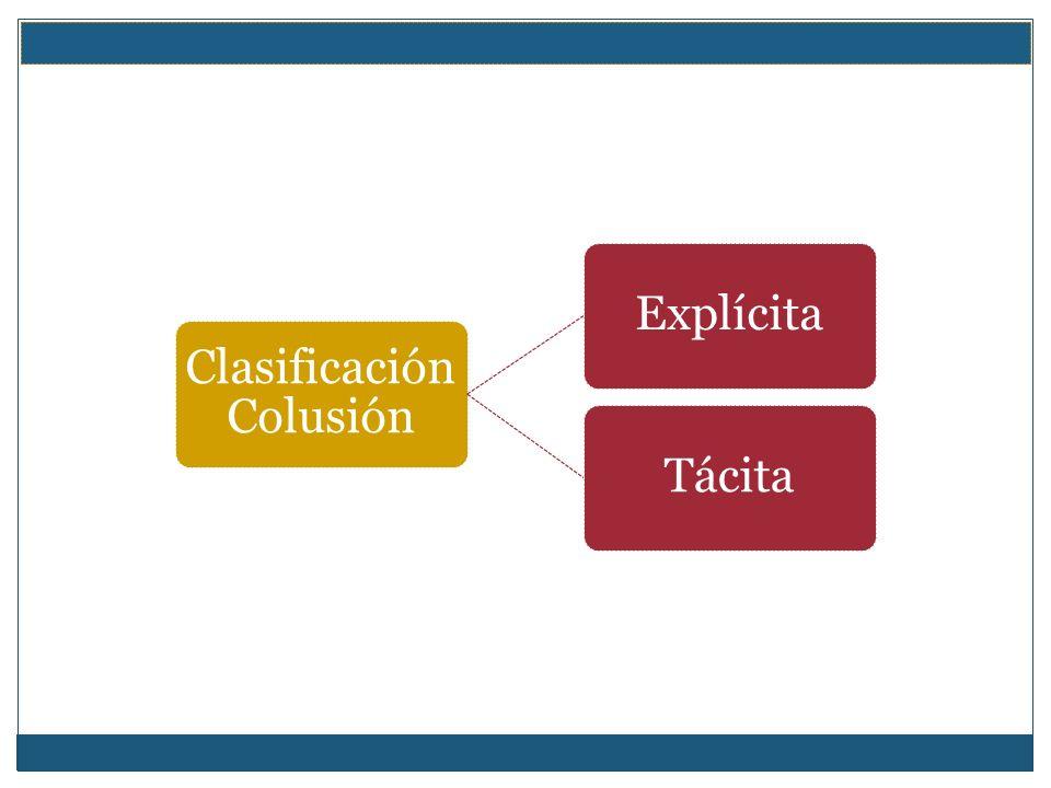 Colusión Tácita No son fruto de un acuerdo formal sino del mutuo entendimiento entre competidores que pueden llegar a surgir con la interacción repetida en los mercados.