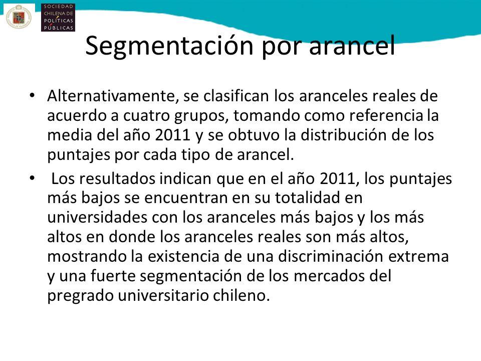 Segmentación por arancel Alternativamente, se clasifican los aranceles reales de acuerdo a cuatro grupos, tomando como referencia la media del año 2011 y se obtuvo la distribución de los puntajes por cada tipo de arancel.