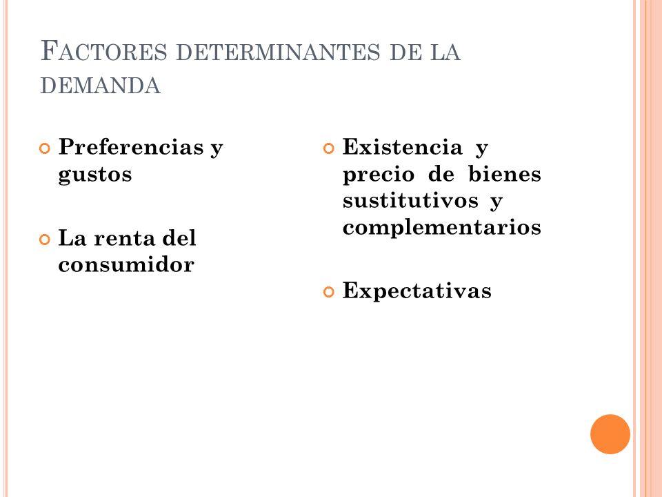 F ACTORES DETERMINANTES DE LA DEMANDA Preferencias y gustos La renta del consumidor Existencia y precio de bienes sustitutivos y complementarios Expec