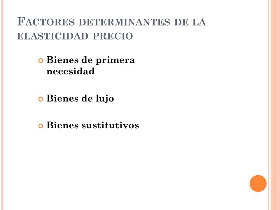 F ACTORES DETERMINANTES DE LA ELASTICIDAD PRECIO Bienes de primera necesidad Bienes de lujo Bienes sustitutivos