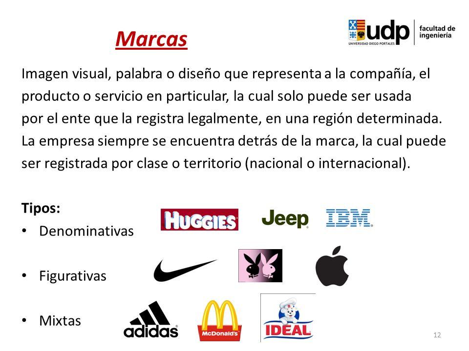 Imagen visual, palabra o diseño que representa a la compañía, el producto o servicio en particular, la cual solo puede ser usada por el ente que la re