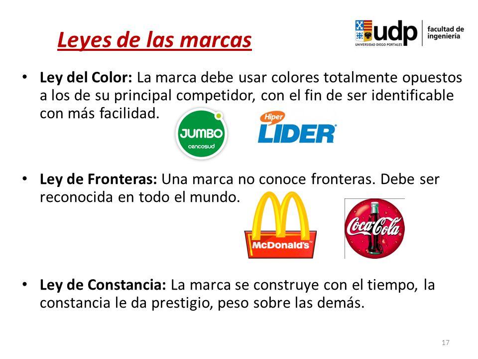 Ley del Color: La marca debe usar colores totalmente opuestos a los de su principal competidor, con el fin de ser identificable con más facilidad. Ley