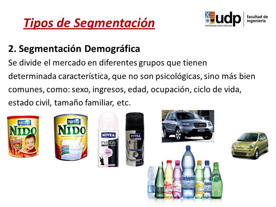 2. Segmentación Demográfica Se divide el mercado en diferentes grupos que tienen determinada característica, que no son psicológicas, sino más bien co