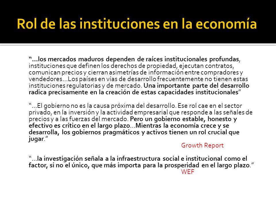 1.Sistema jurídico mexicano rígido versus órganos reguladores dinámicos 2.