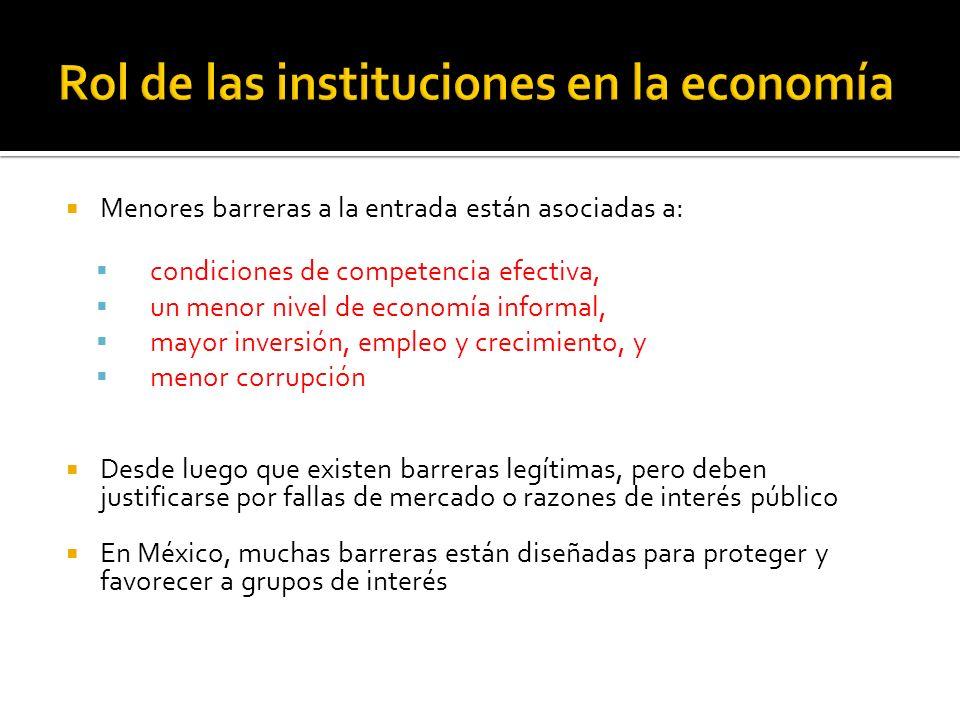 1.El diseño institucional de los reguladores en México es sumamente defectuoso 2.