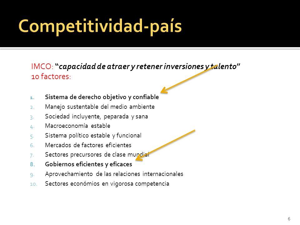 Alejandro Faya Rodríguez AF|r consultoría jurídica afaya@afrconsulting.com.mx works.bepress.com/alejandro_faya_rodriguez