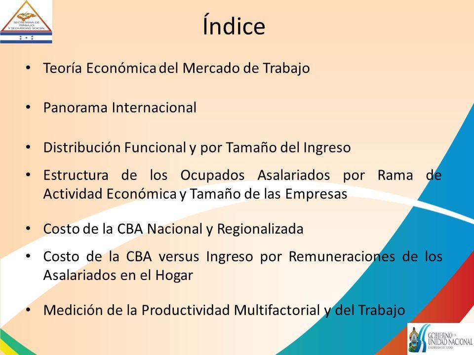 Los Mercados en la Economía Precios de los Bienes Transables Valor de los Productos = Su Precio de Mercado Valor del Trabajo = Salario de Mercado Valor del Dinero = Tasa de Interés de Mercado Fuerzas dentro de la Economía Oferta Demanda Mercado de productos Mercado de Dinero Mercado de Trabajo Oferta de Mano de Obra Demanda de Mano de Obra Mercado de Trabajo