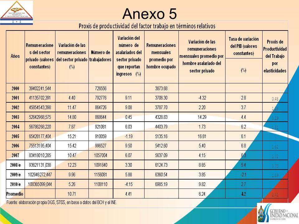 Anexo 5