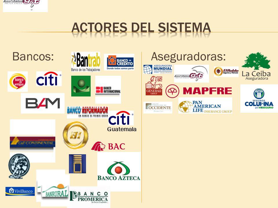 Bancos:Aseguradoras: Guatemala