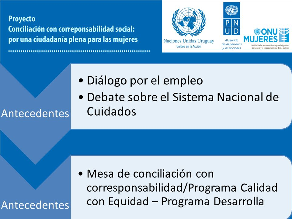 Antecedentes Diálogo por el empleo Debate sobre el Sistema Nacional de Cuidados Antecedentes Mesa de conciliación con corresponsabilidad/Programa Cali
