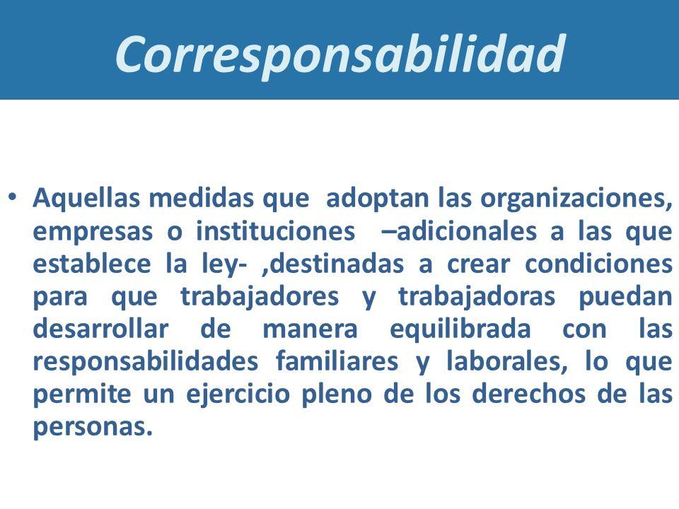 Corresponsabilidad Aquellas medidas que adoptan las organizaciones, empresas o instituciones –adicionales a las que establece la ley-,destinadas a cre
