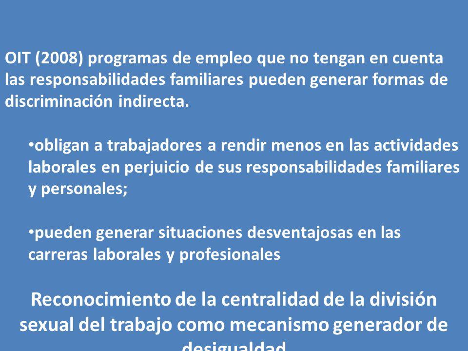 OIT (2008) programas de empleo que no tengan en cuenta las responsabilidades familiares pueden generar formas de discriminación indirecta. obligan a t