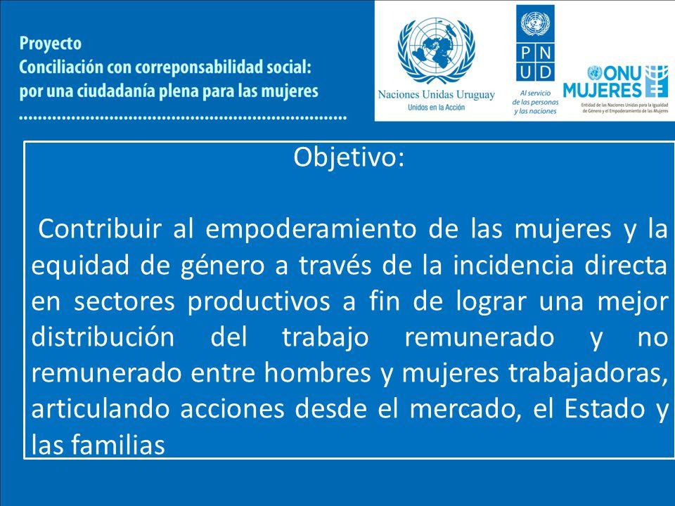 Objetivo: Contribuir al empoderamiento de las mujeres y la equidad de género a través de la incidencia directa en sectores productivos a fin de lograr