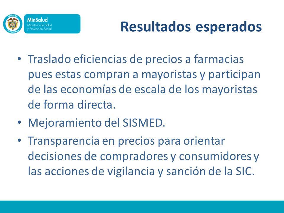 Traslado eficiencias de precios a farmacias pues estas compran a mayoristas y participan de las economías de escala de los mayoristas de forma directa.