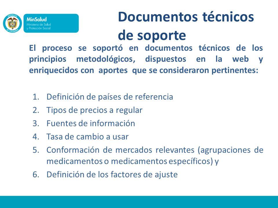 Documentos técnicos de soporte El proceso se soportó en documentos técnicos de los principios metodológicos, dispuestos en la web y enriquecidos con a