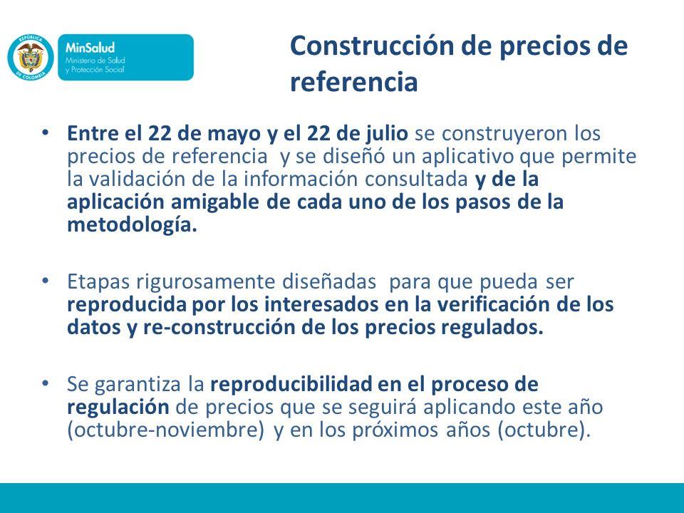 Construcción de precios de referencia Entre el 22 de mayo y el 22 de julio se construyeron los precios de referencia y se diseñó un aplicativo que permite la validación de la información consultada y de la aplicación amigable de cada uno de los pasos de la metodología.