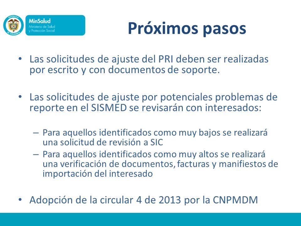 Próximos pasos Las solicitudes de ajuste del PRI deben ser realizadas por escrito y con documentos de soporte. Las solicitudes de ajuste por potencial