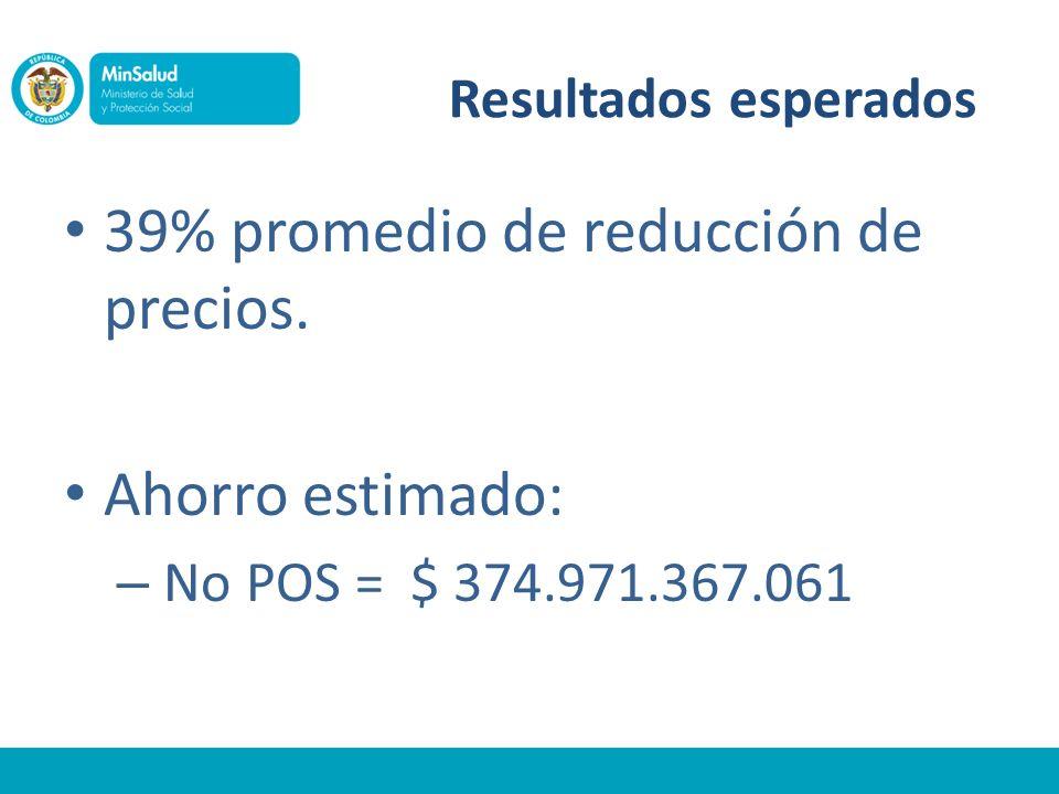 Resultados esperados 39% promedio de reducción de precios. Ahorro estimado: – No POS = $ 374.971.367.061
