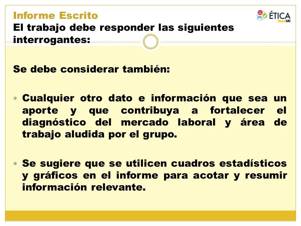 Informe Escrito El trabajo debe responder las siguientes interrogantes: Se debe considerar también: Cualquier otro dato e información que sea un aport