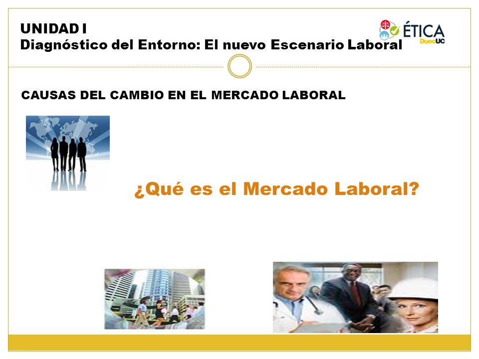 ¿Qué es el Mercado Laboral? UNIDAD I Diagnóstico del Entorno: El nuevo Escenario Laboral CAUSAS DEL CAMBIO EN EL MERCADO LABORAL