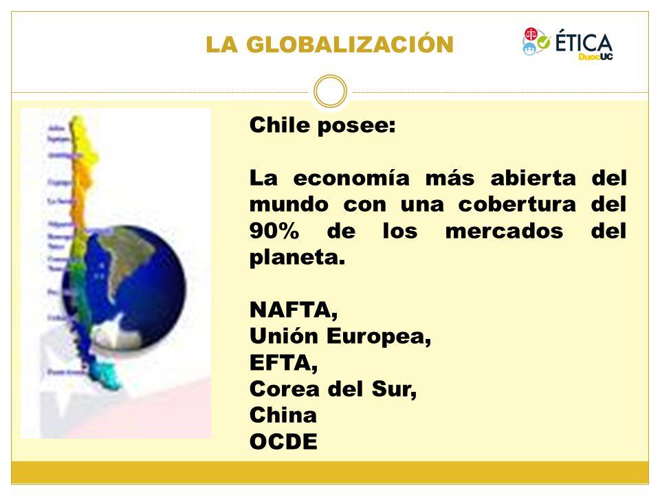 LA GLOBALIZACIÓN Chile posee: La economía más abierta del mundo con una cobertura del 90% de los mercados del planeta. NAFTA, Unión Europea, EFTA, Cor