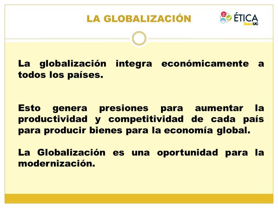 LA GLOBALIZACIÓN La globalización integra económicamente a todos los países. Esto genera presiones para aumentar la productividad y competitividad de