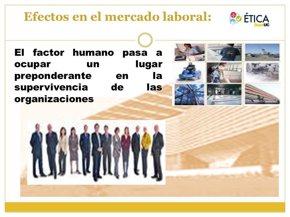 Efectos en el mercado laboral: El factor humano pasa a ocupar un lugar preponderante en la supervivencia de las organizaciones