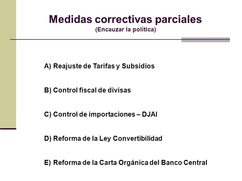 Medidas correctivas parciales (Encauzar la política) A)Reajuste de Tarifas y Subsidios B)Control fiscal de divisas C)Control de importaciones – DJAI D
