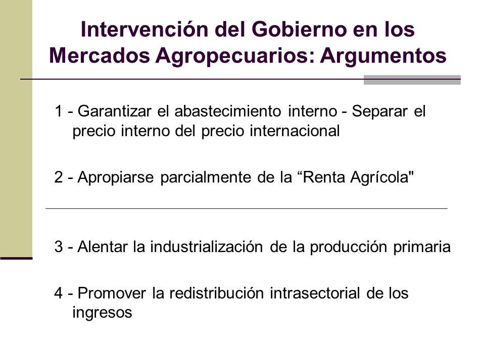 Intervención del Gobierno en los Mercados Agropecuarios: Argumentos 1 - Garantizar el abastecimiento interno - Separar el precio interno del precio in