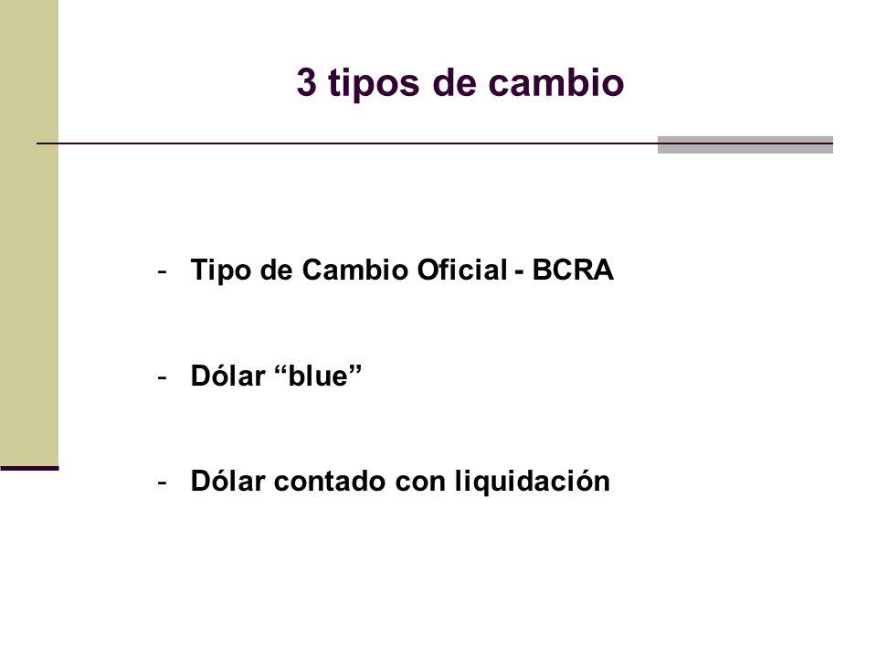 3 tipos de cambio -Tipo de Cambio Oficial - BCRA -Dólar blue -Dólar contado con liquidación