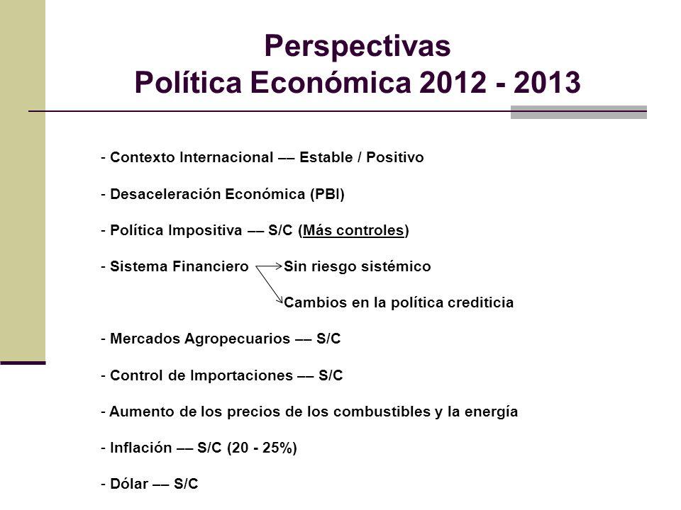 Perspectivas Política Económica 2012 - 2013 - Contexto Internacional –– Estable / Positivo - Desaceleración Económica (PBI) - Política Impositiva –– S/C (Más controles) - Sistema FinancieroSin riesgo sistémico Cambios en la política crediticia - Mercados Agropecuarios –– S/C - Control de Importaciones –– S/C - Aumento de los precios de los combustibles y la energía - Inflación –– S/C (20 - 25%) - Dólar –– S/C