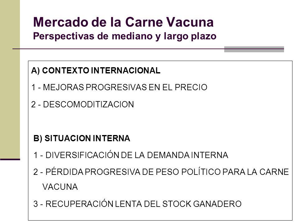 Mercado de la Carne Vacuna Perspectivas de mediano y largo plazo A) CONTEXTO INTERNACIONAL 1 - MEJORAS PROGRESIVAS EN EL PRECIO 2 - DESCOMODITIZACION