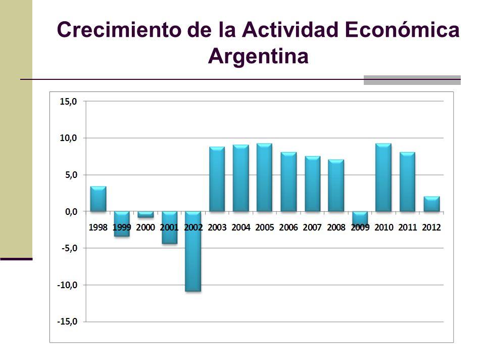 Escenario posible al 2020 Producción, consumo, importaciones y exportaciones.