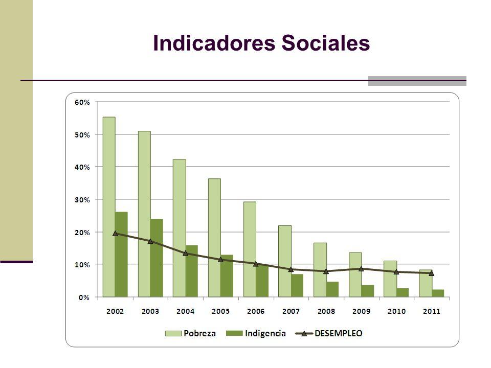 Ingresos, Costos y Márgenes del cultivo de soja en la última década Zona núcleo.
