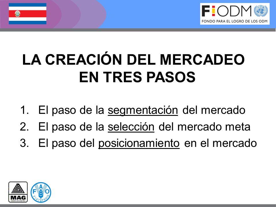 1.El paso de la segmentación del mercado 2.El paso de la selección del mercado meta 3.El paso del posicionamiento en el mercado LA CREACIÓN DEL MERCAD