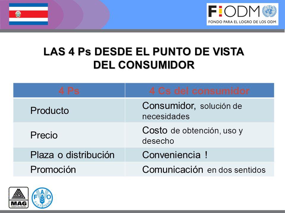 4 Ps4 Cs del consumidor Producto Consumidor, solución de necesidades Precio Costo de obtención, uso y desecho Plaza o distribuciónConveniencia ! Promo
