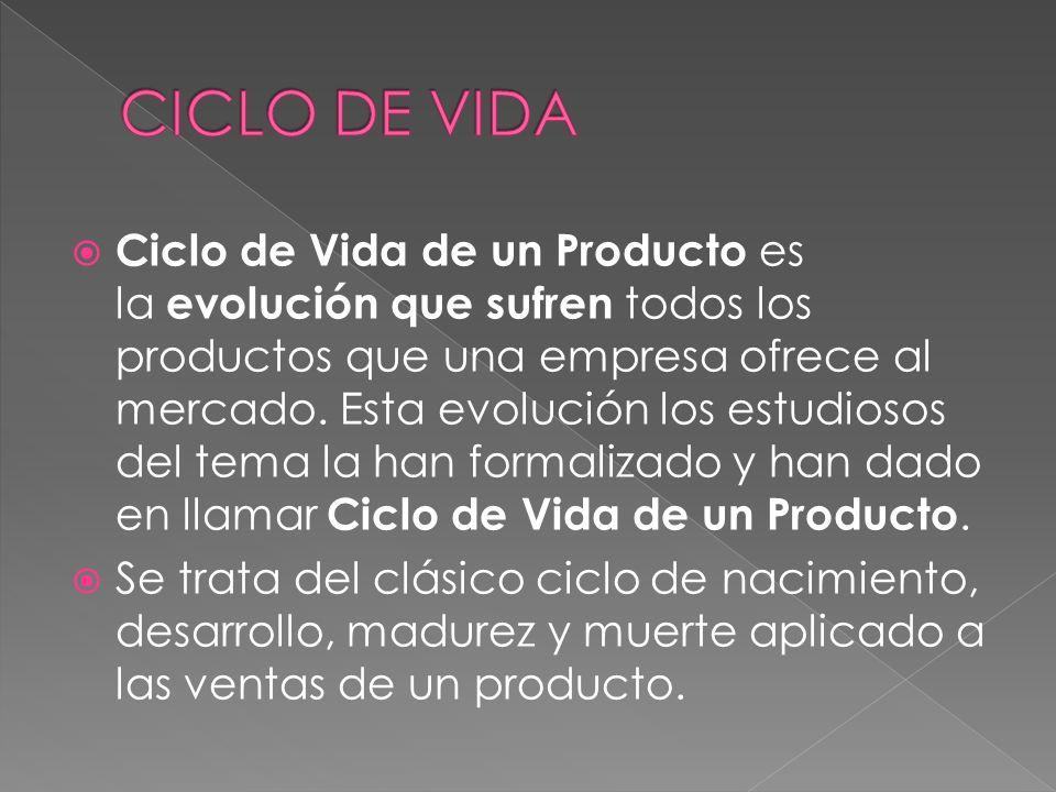 Ciclo de Vida de un Producto es la evolución que sufren todos los productos que una empresa ofrece al mercado. Esta evolución los estudiosos del tema
