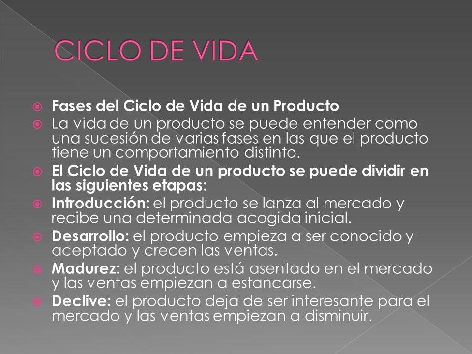 Fases del Ciclo de Vida de un Producto La vida de un producto se puede entender como una sucesión de varias fases en las que el producto tiene un comp