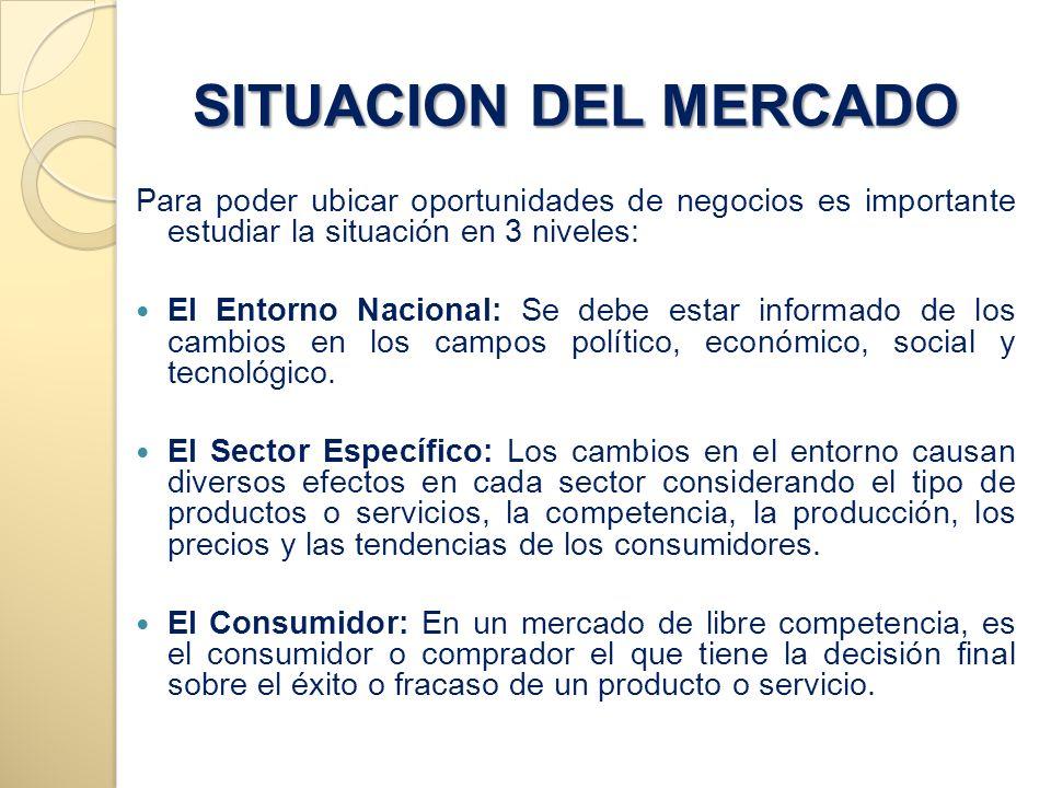 SITUACION DEL MERCADO Para poder ubicar oportunidades de negocios es importante estudiar la situación en 3 niveles: El Entorno Nacional: Se debe estar