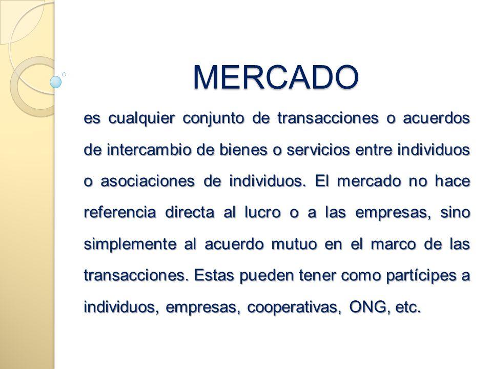 MERCADO es cualquier conjunto de transacciones o acuerdos de intercambio de bienes o servicios entre individuos o asociaciones de individuos. El merca