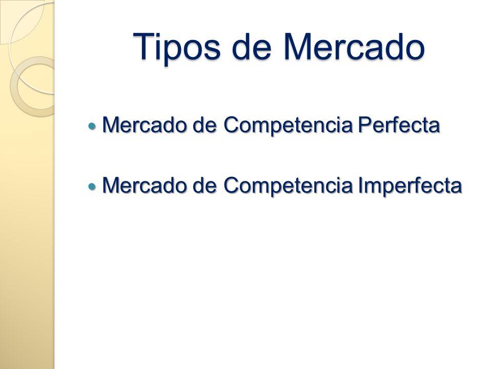 Tipos de Mercado Mercado de Competencia Perfecta Mercado de Competencia Perfecta Mercado de Competencia Imperfecta Mercado de Competencia Imperfecta