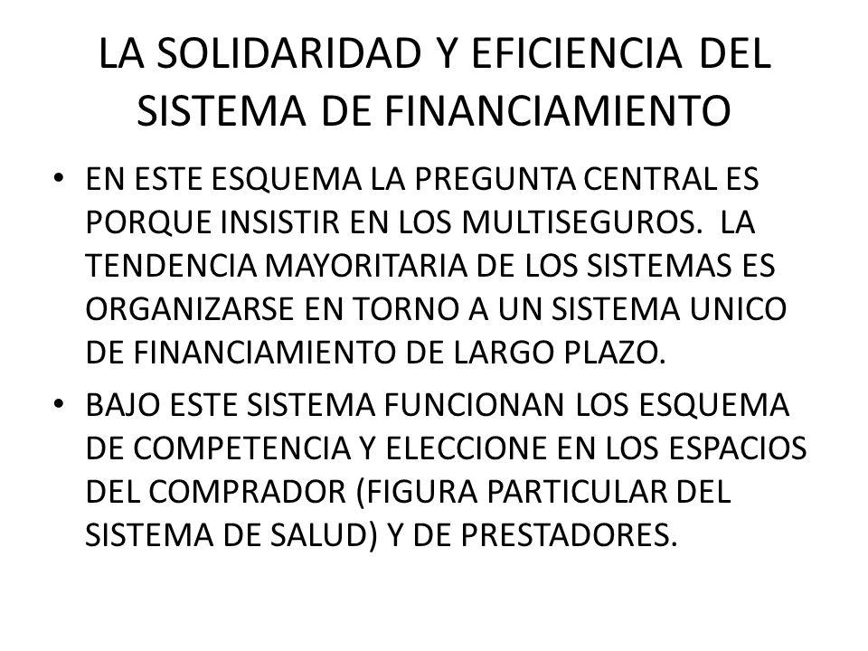 LA SOLIDARIDAD Y EFICIENCIA DEL SISTEMA DE FINANCIAMIENTO EN ESTE ESQUEMA LA PREGUNTA CENTRAL ES PORQUE INSISTIR EN LOS MULTISEGUROS.