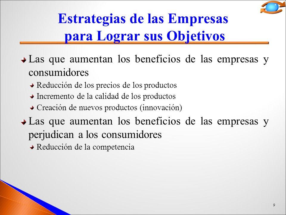 9 Estrategias de las Empresas para Lograr sus Objetivos Las que aumentan los beneficios de las empresas y consumidores Reducción de los precios de los productos Incremento de la calidad de los productos Creación de nuevos productos (innovación) Las que aumentan los beneficios de las empresas y perjudican a los consumidores Reducción de la competencia