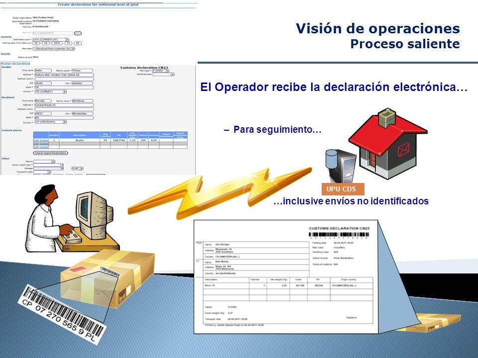 El Operador recibe la declaración electrónica… –Para seguimiento… …inclusive envíos no identificados UPU CDS Visión de operaciones Proceso saliente