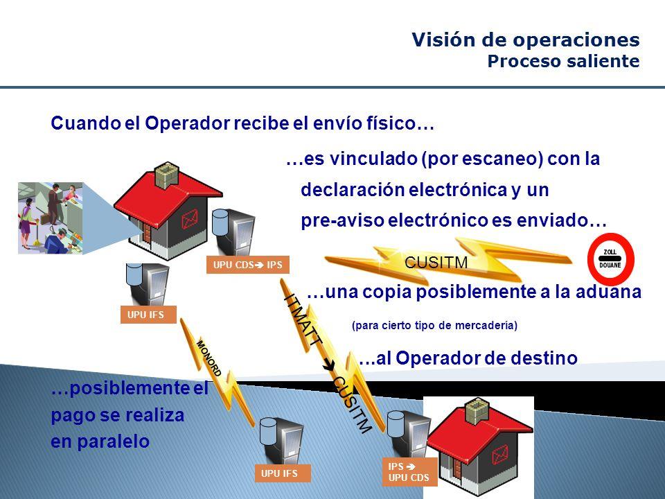 UPU IFS MONORD Cuando el Operador recibe el envío físico… …es vinculado (por escaneo) con la declaración electrónica y un pre-aviso electrónico es env