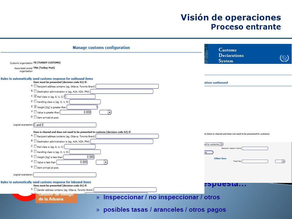 Operador de destino reenvía la declaración electrónica… …a la Aduana de importación… …donde Aduana/Seguridad procesan la declaración electrónica en su