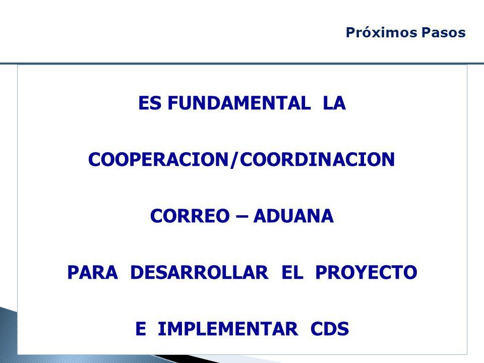 Liberación de la primera versión de CDSJulio 2012 Prueba pilotoAgo-Set 2012 Reporte al Congreso de la UPUOct 2012 Revisión y actualizaciónOct – Dic 20