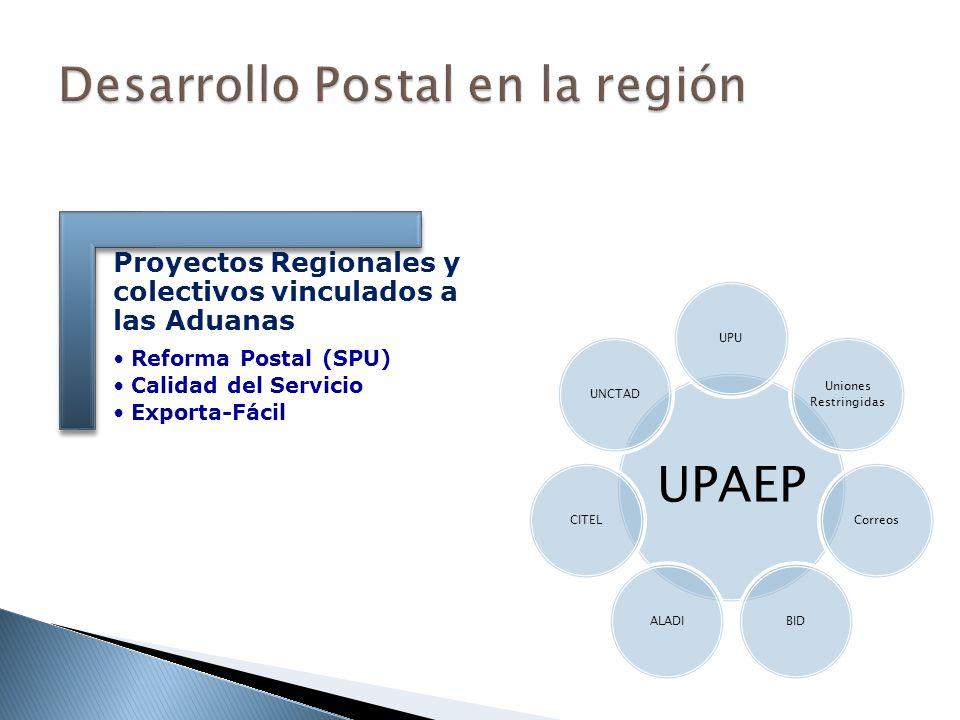 Proyectos Regionales y colectivos vinculados a las Aduanas Reforma Postal (SPU) Calidad del Servicio Exporta-Fácil UPAEP UPU Uniones Restringidas Corr