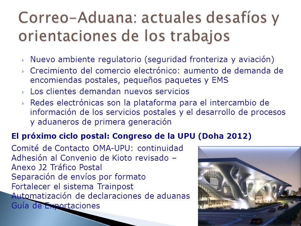 Nuevo ambiente regulatorio (seguridad fronteriza y aviación) Crecimiento del comercio electrónico: aumento de demanda de encomiendas postales, pequeño